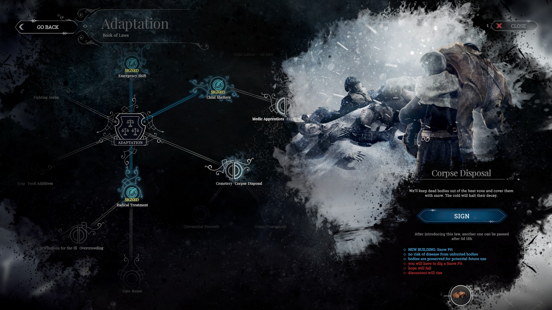 Frostpunk review - rules