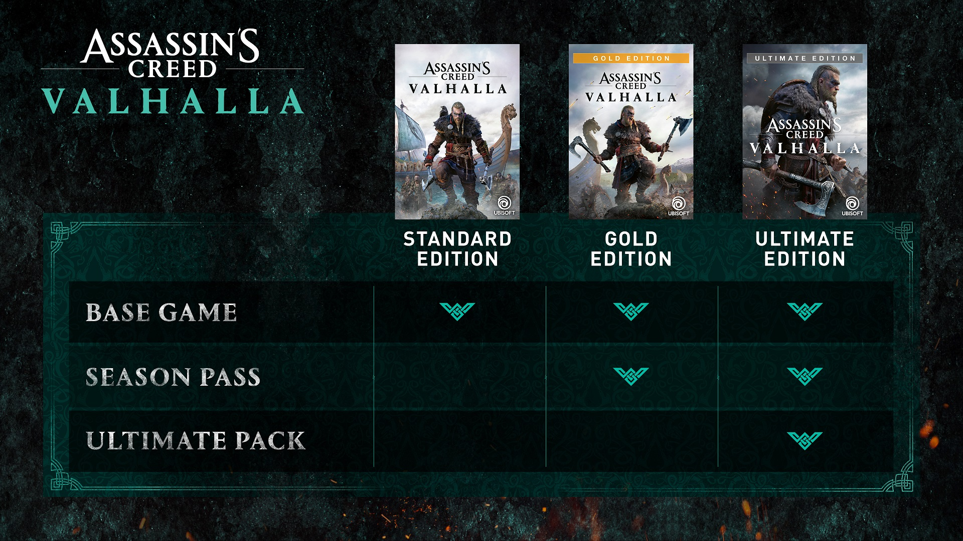 Assassin's Creed Valhalla pre-order